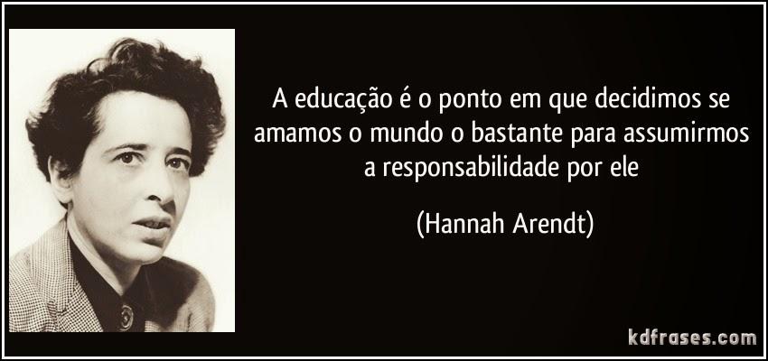 Feliz Dia Dos Professores Educação 108 Anos De Hannah Arendt